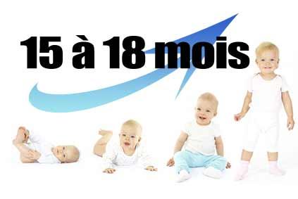 Le développement de l'enfant de 15 à 18 mois