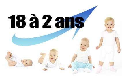 Le développement de l'enfant de 18 mois à 2 ans