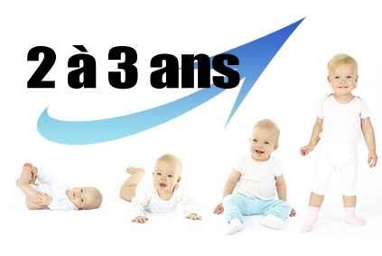 Le développement de l'enfant de 2 ans à 3 ans